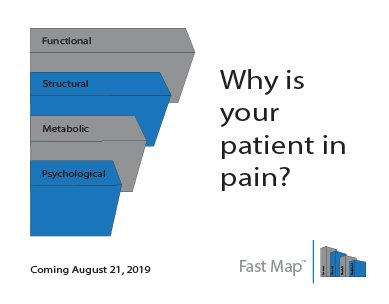 Fast Map™ from Integrative Diagnosis